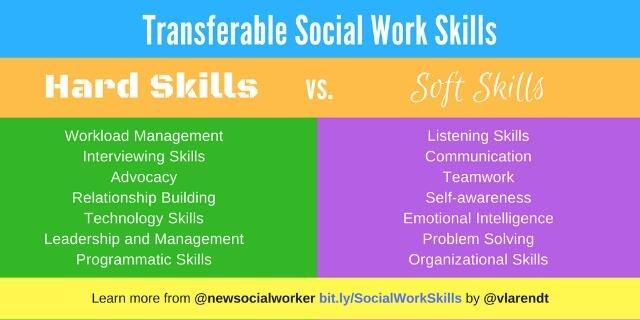 Hard and Soft Social Work Skills