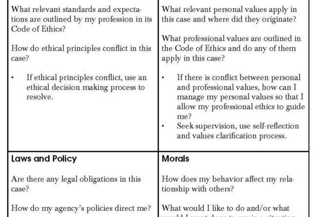 personal values short essay