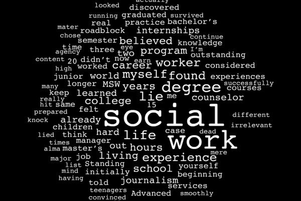Impersonating a Social Worker Word Cloud
