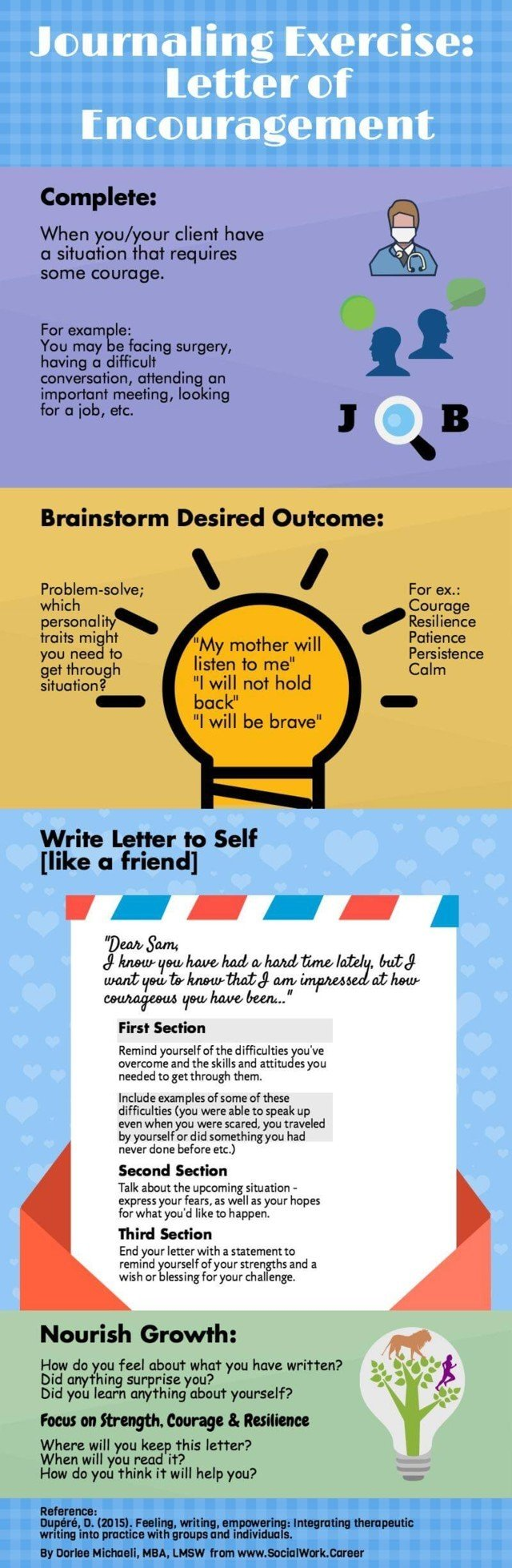 Journaling Exercise Infographic