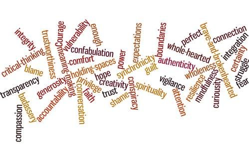 Rising Strong Word Cloud